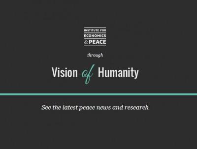 Visioin of Humanity